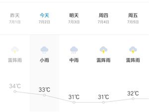 暴雨黄色预警:寻乌部分乡镇降雨量已达到50毫米以上,未来6小时降雨仍将继续!