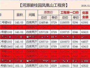 江东崛起,唯选凤凰,凤凰山仅有五套工程房,特价,特价,特价,咨价有惊喜