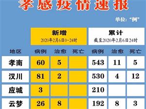 孝感疫情速�螅�2月6日)大悟新增38例
