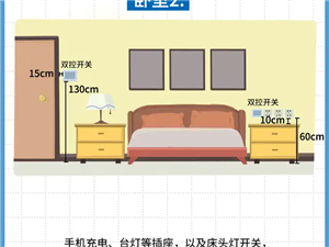 家庭装修布线尺寸合集