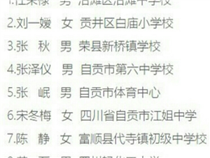 """祝贺!代寺镇初级中学校陈静入选""""2019年自贡市最美教师"""""""