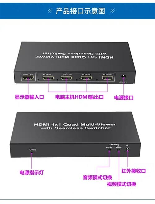临泉工作室倒闭,低价出售HDMI分屏器4进1出地下城DNF搬砖分割器电脑切换器HDMI分屏器4口,还...