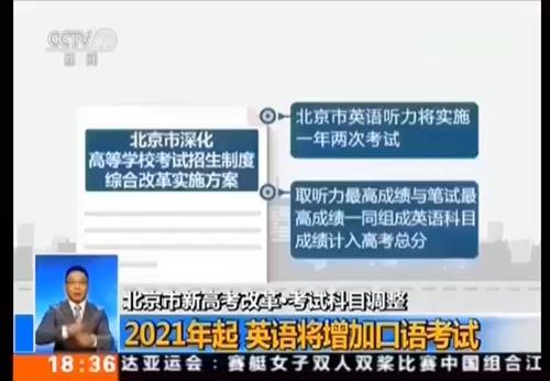 2021年起,北京高考口语+听力共计50...