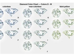 结婚买白钻还是彩钻好?