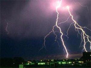 夏季雷雨天气应该注意什么