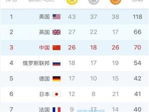 里约奥运会英国力压中国金牌排名第二, 他的欧洲小伙伴反应令人沉思