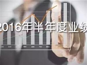 五洲���H�l布2016年半年度�I�,租金和商�I管理成收入亮�c!