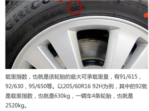 汽车轮胎上的字母、数字代表的都是些什么?