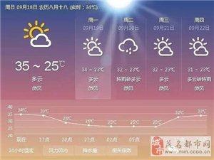 茂名小伙伴:预计20日弱冷空气驾到,中秋过后凉飕飕!
