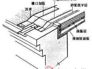 回顾建国后建筑防水工程技术发展之路