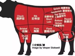 【逆天了】金戈壁麻辣牛肉干,口感100%好评!