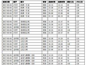 陇南青影数字影院2017年5月4日影讯