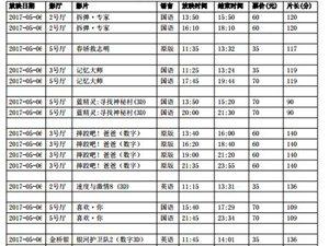 陇南青影数字影院2017年5月6日影讯