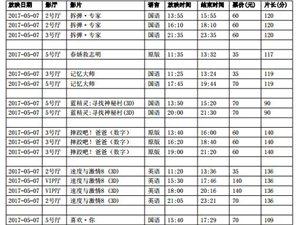 陇南青影数字影院2017年5月7日影讯