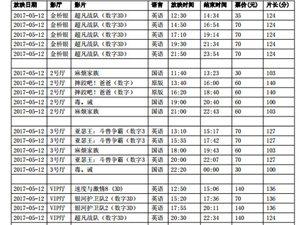 陇南青影数字影院2017年5月12日影讯