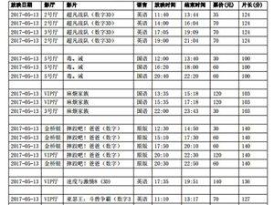 陇南青影数字影院2017年5月13日影讯