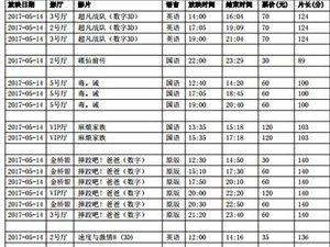 陇南青影数字影院2017年5月14日影讯