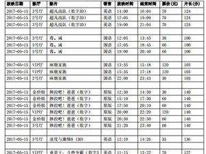 陇南青影数字影院2017年5月15日影讯