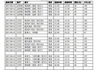 陇南青影数字影院2017年5月16日影讯