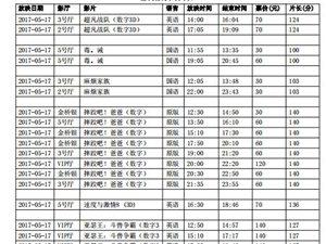 陇南青影数字影院2017年5月17日影讯