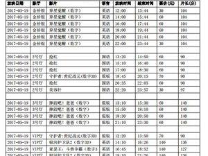 陇南青影数字影院2017年5月19日影讯