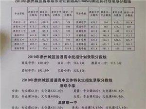 2019年�C州城�^普通高中�y招����取分�稻�