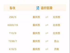 注意!7月10日起重�c北站南�V��⒎忾]改造 站�c�Q乘看�@里