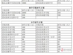 2019年清河县民办中小学校招生计划
