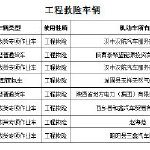 �h中工程���U��v�`法行�槠毓�