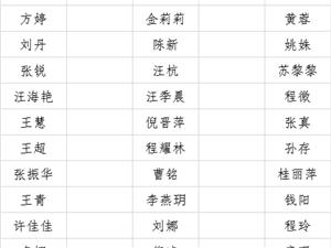 桐城教育局2019年春季教师资格证书发放的通知