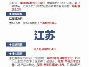 【养老金要涨!2019全国多地养老金上调方案请收好】(人民日报)