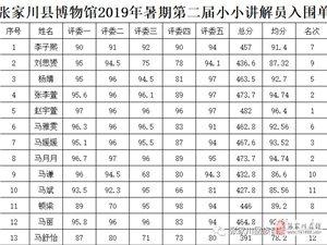 张家川县博物馆2019年暑期第二届小小讲解员