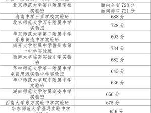 2019海南中等学校招生提前批是最主要部分学校投档分数线已公布丨附相关日程安排