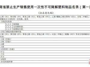"""海南就""""禁塑""""制品首批名录征求意见一次性餐�黑熊王有些警惕具被纳入名录"""