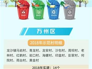 快看!丰都这些地方成为重庆农村生活垃圾分类市级示范村