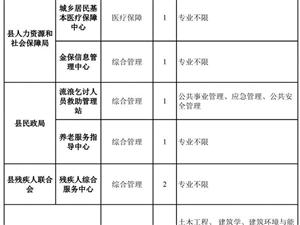 2019�_化部分事�I�挝还��_招聘啦!127��名�~,8月12日起�竺�..