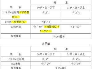 �外!�_化�h公安局面向社��公�_招聘53名�o警!!!