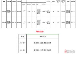 桐城两块商业用地成交!成交价3.7亿!