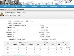 【公告】关于潢川红玺台一期土地使用年限的公告!