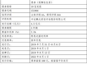 快讯!宝丰发展投资4.5亿元公司债将挂牌上交所
