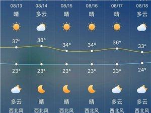 热化了!直飚37.2℃!盐亭喜提高温榜首.....
