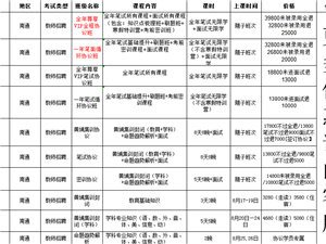 2019年夏季如东县教育系统公开招聘教师137人公告