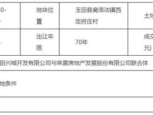 38371�f元!玉田7宗土地成交,占地246.6��!