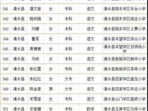 清水特岗教师名单公布!