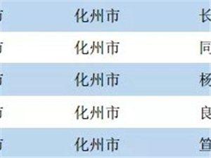 3590万!化州17个镇将获得省财力补助,你们镇有份么?