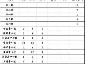 【�x��公告】�v�R店汝南�h2019年招聘教���x��公告