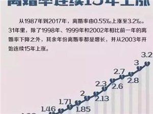 """2019婚姻大���曝光:""""垃圾婚姻,不如�紊恚"""