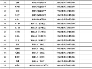 关于2019年桐城市教育系统教师节评先表彰推荐人选名单的公示