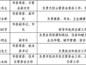 ��山市�h政�I��信�L接待日安排表(2019年9月)