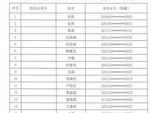 康利华府摇号名单公布,9389人抢77套房!中签率不足1%。暂定明天举行公证摇号 。
